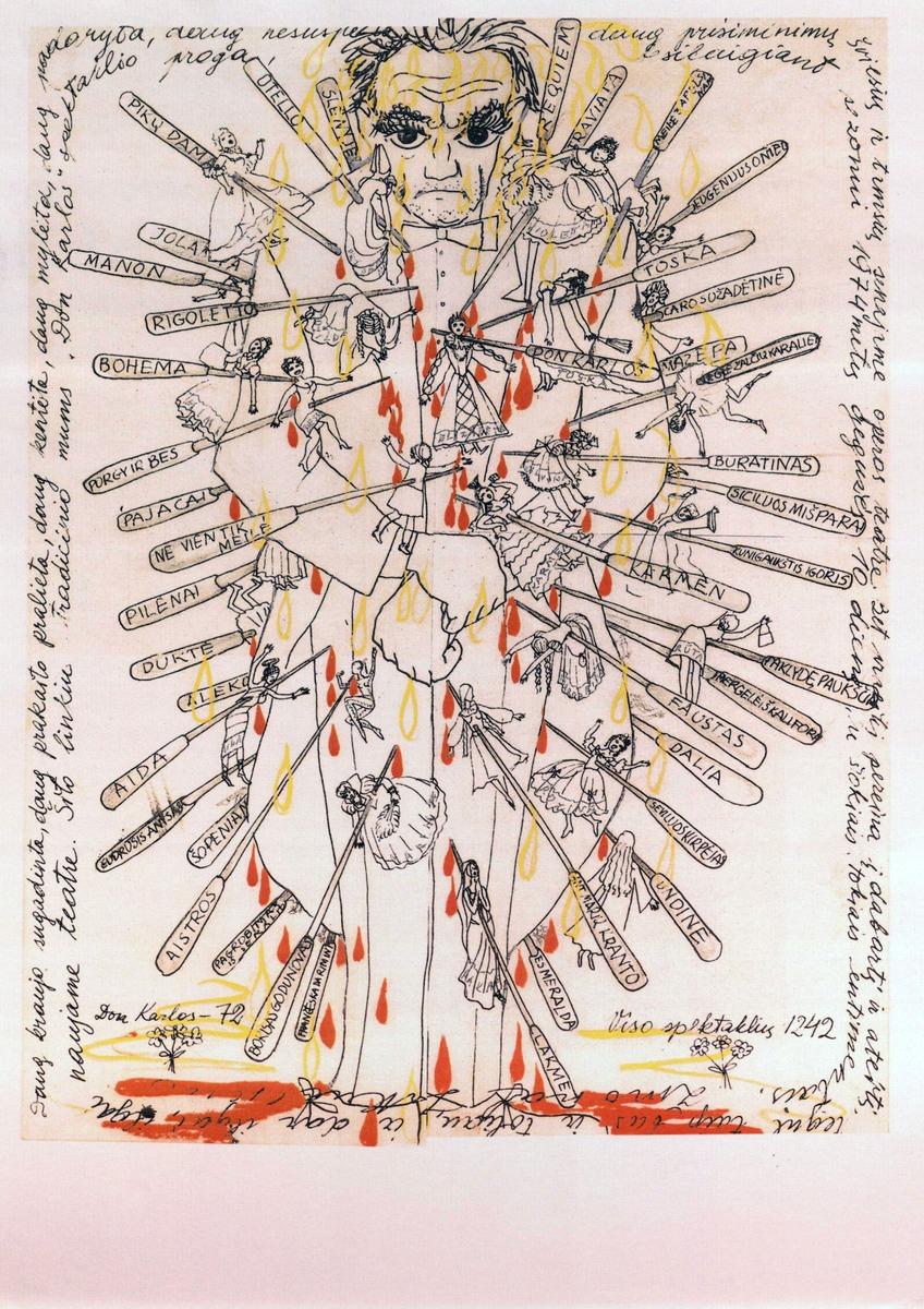[1974] R. Geniušo diriguotų spektaklių kūrybinių kančių strėlės.JPG