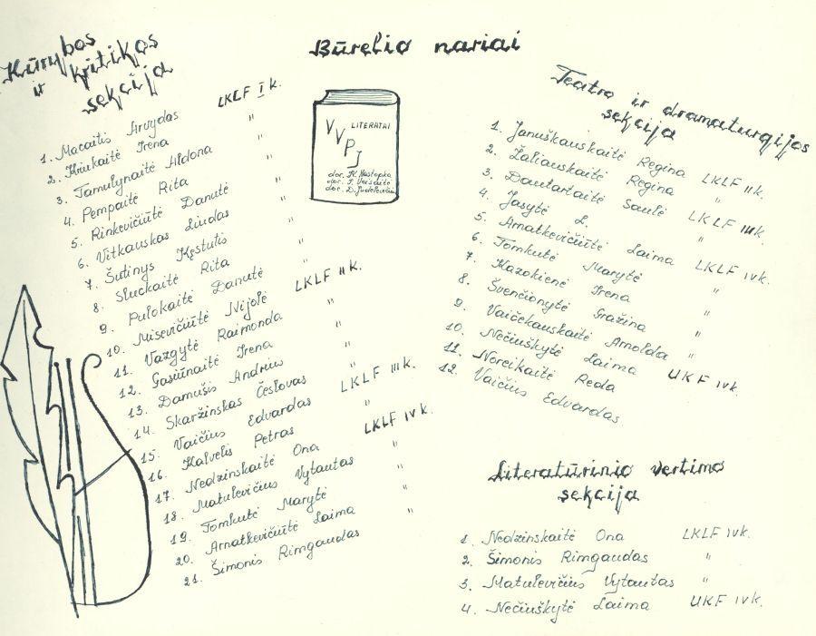 Iš Lituanistikos fakulteto studentų metraščių.