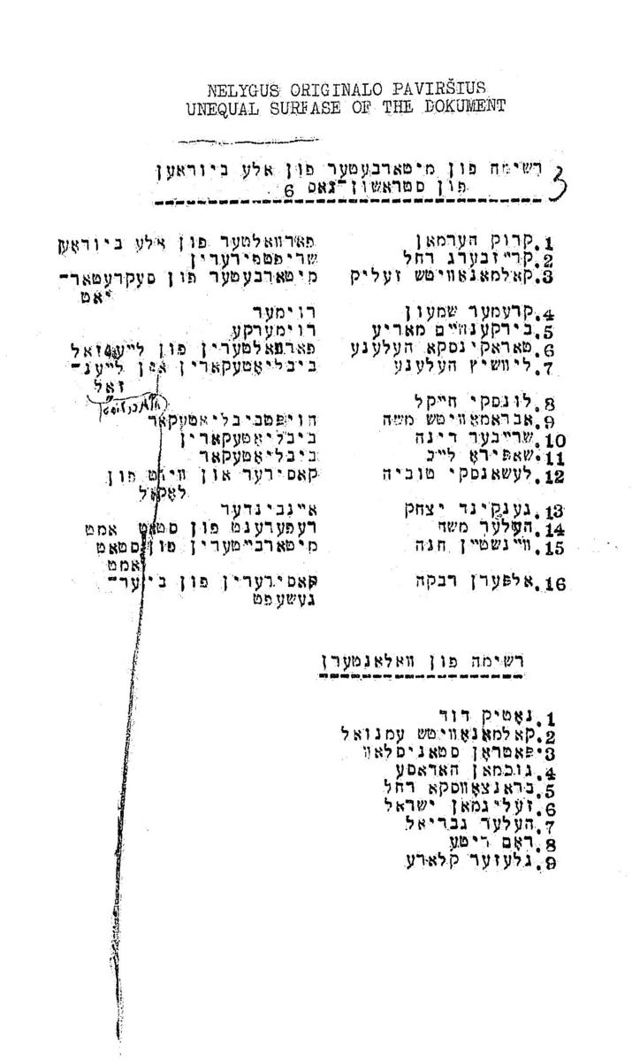 """Geto institucijų, veikusių Strašuno g. 6, darbuotojų sąrašas, kuriame minimas Chaiklas Lunskis. <br /> Izraelio memorialinis institutas """"Yad Vashem""""."""