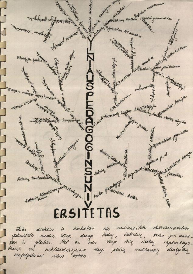 Iš Lituanistikos fakulteto studentų metraščių. 2000 m.